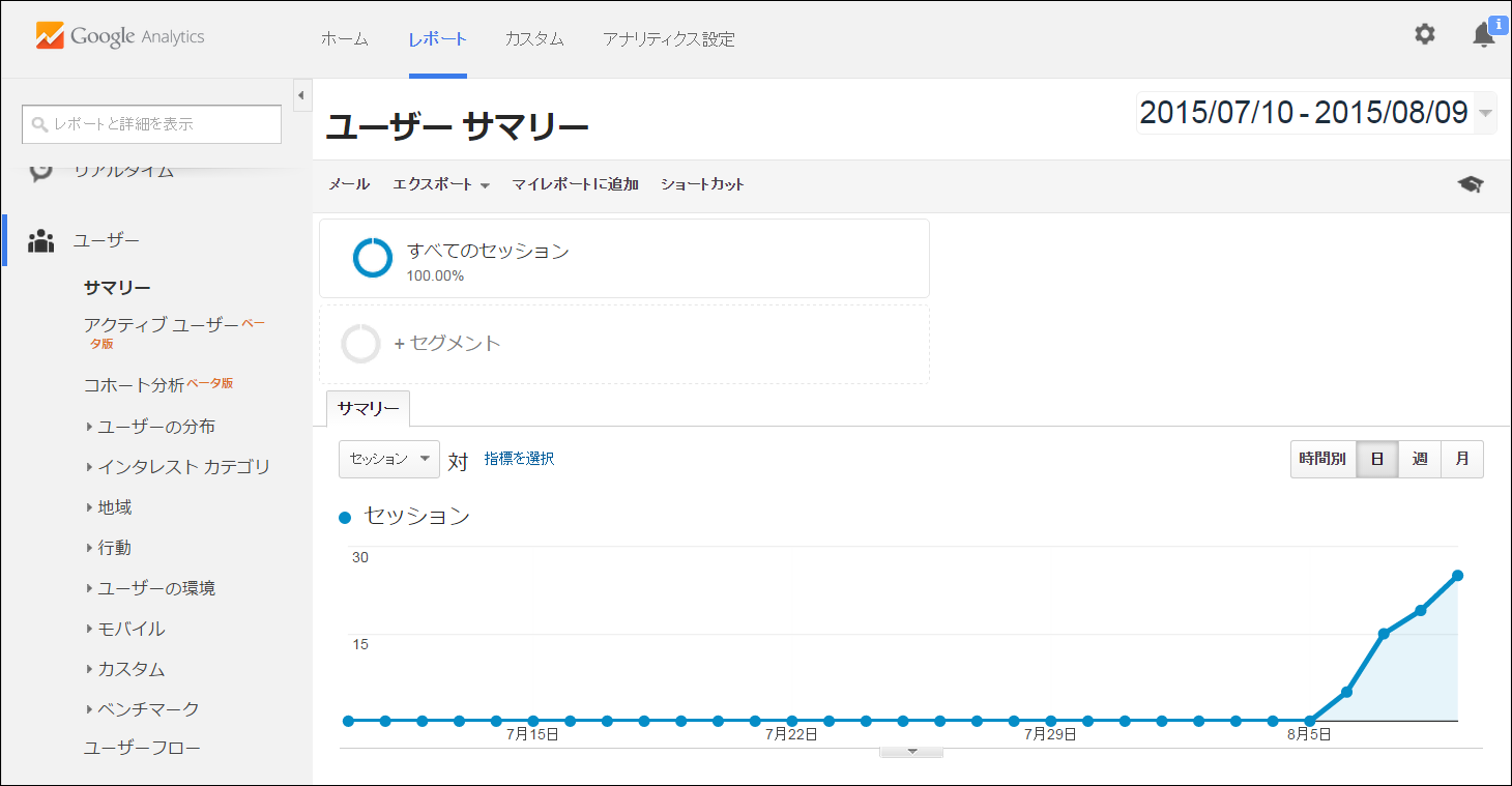02-google-analytics-sample-graph