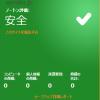 ノートン 評価 ウェブサイト 安全 認証受けた!