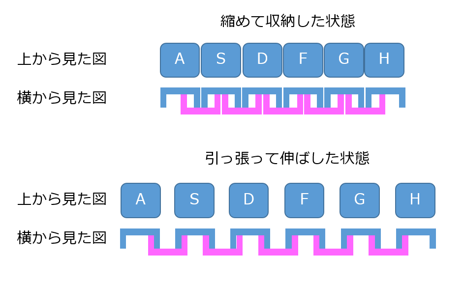 keyboard_shrink_expand
