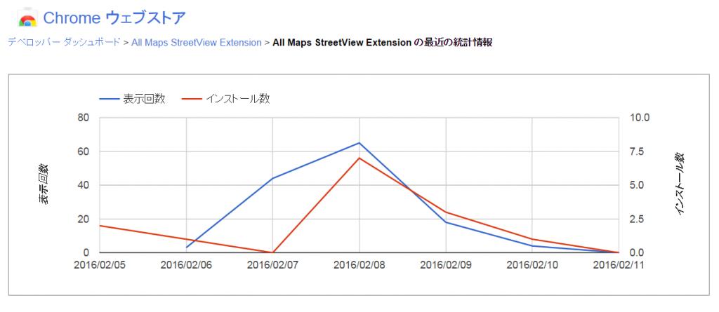 2016-02-13-amsv_graph