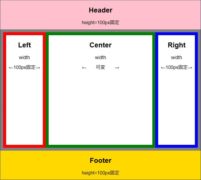 2016-06-17-html-3-dangumi-head-foot