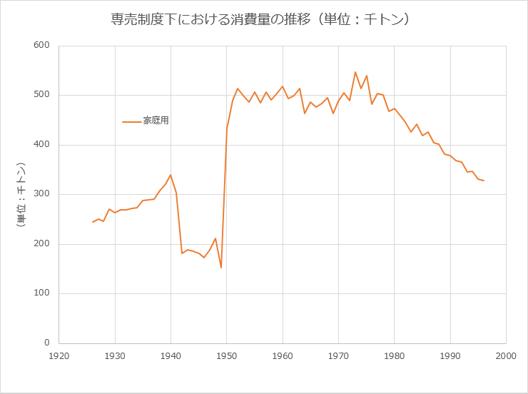 2016-07-05-graph2