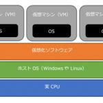【ワテ推薦Windows VPS】ABLENETレンタルサーバー【安いし、使い勝手も良い】